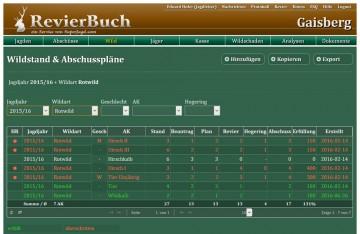 RevierBuch - Wildstand & Abschusspläne